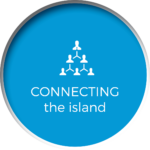 connecting the island